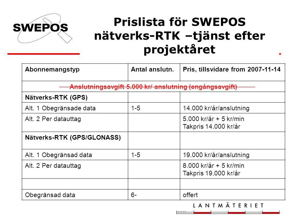 Prislista för SWEPOS nätverks-RTK –tjänst efter projektåret