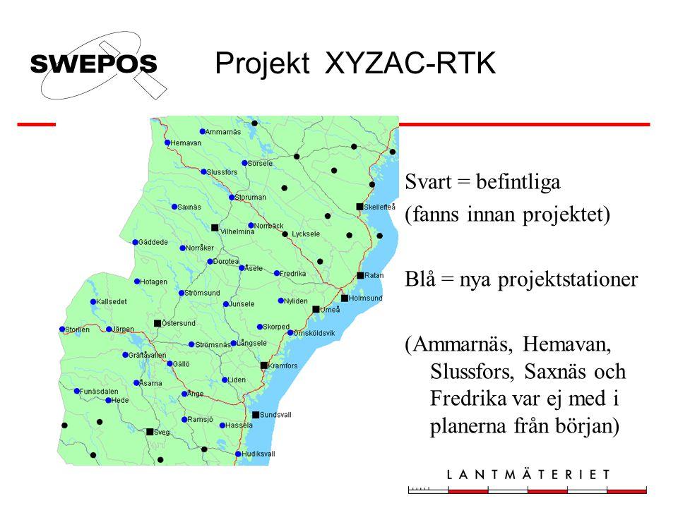 Projekt XYZAC-RTK Svart = befintliga (fanns innan projektet)
