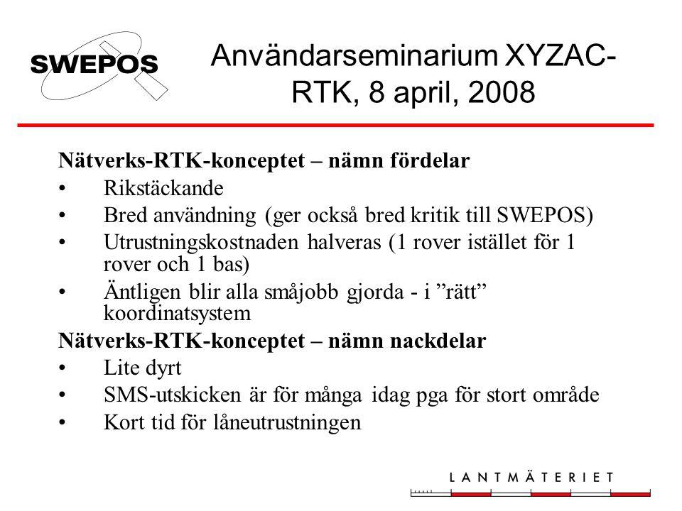 Användarseminarium XYZAC-RTK, 8 april, 2008