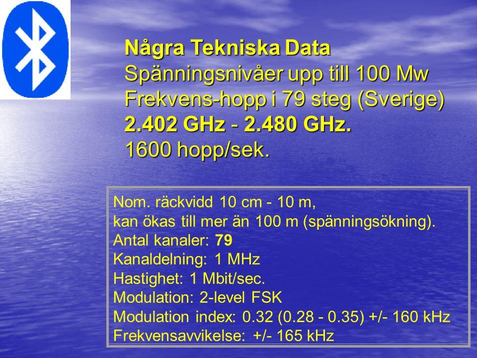 Spänningsnivåer upp till 100 Mw Frekvens-hopp i 79 steg (Sverige)