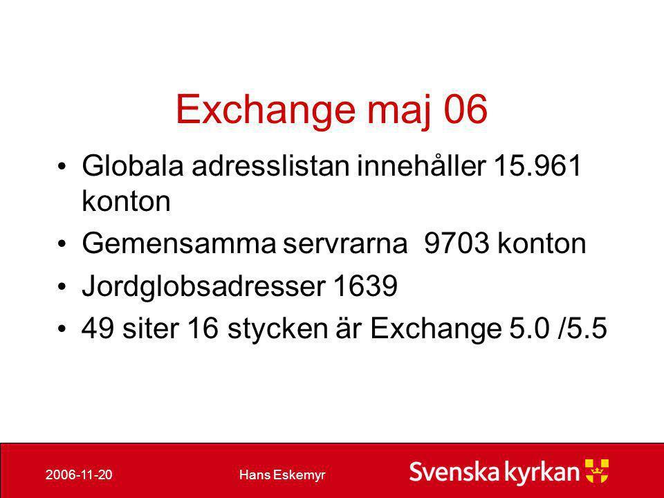 Exchange maj 06 Globala adresslistan innehåller 15.961 konton