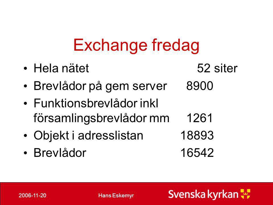 Exchange fredag Hela nätet 52 siter Brevlådor på gem server 8900