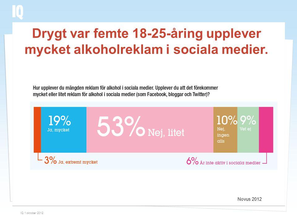 Drygt var femte 18-25-åring upplever mycket alkoholreklam i sociala medier.
