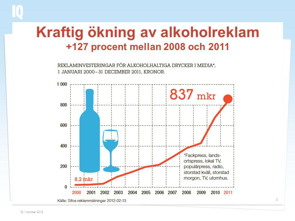Kraftig ökning av alkoholreklam