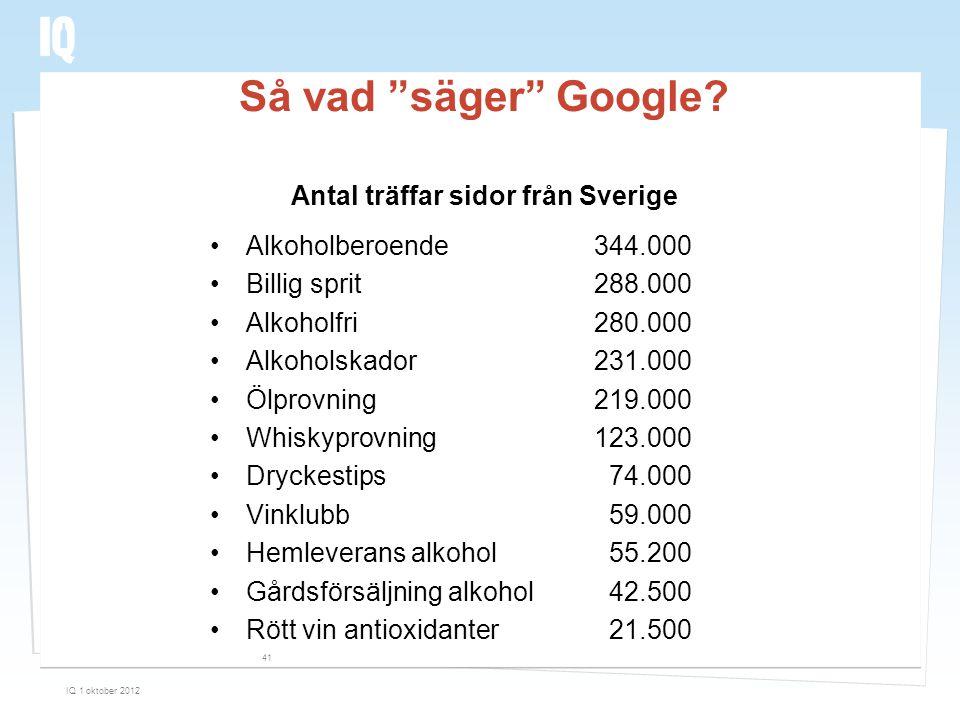 Så vad säger Google Antal träffar sidor från Sverige