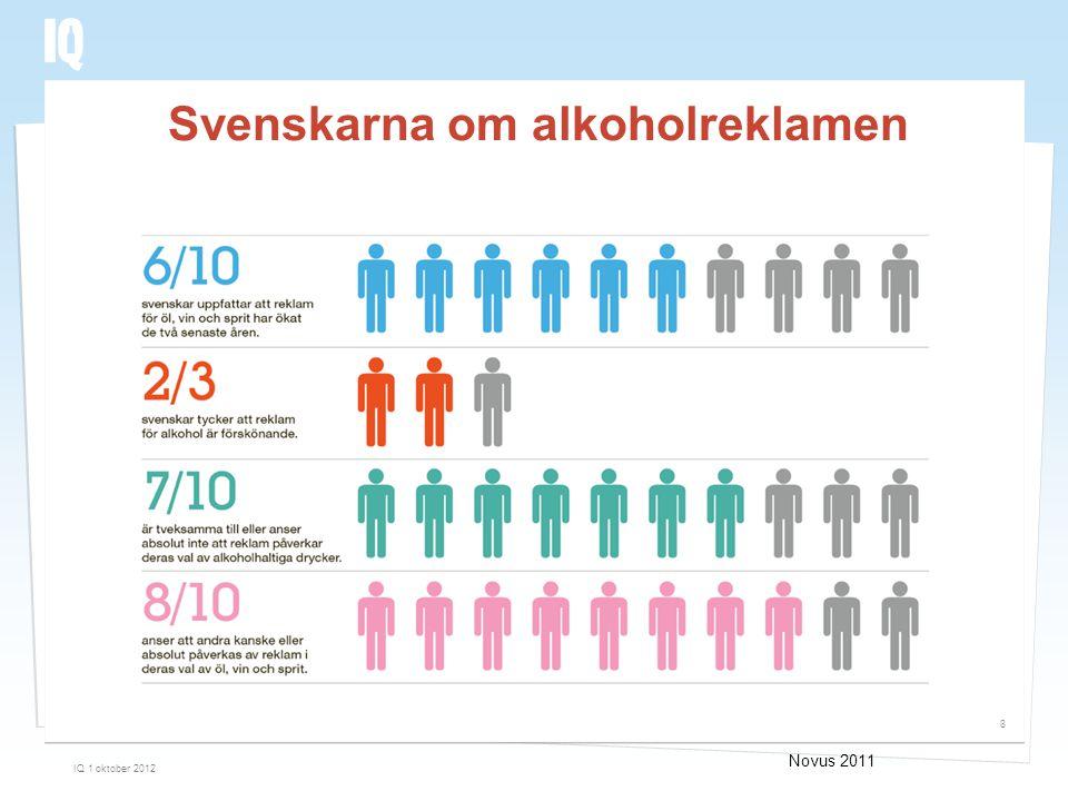 Svenskarna om alkoholreklamen