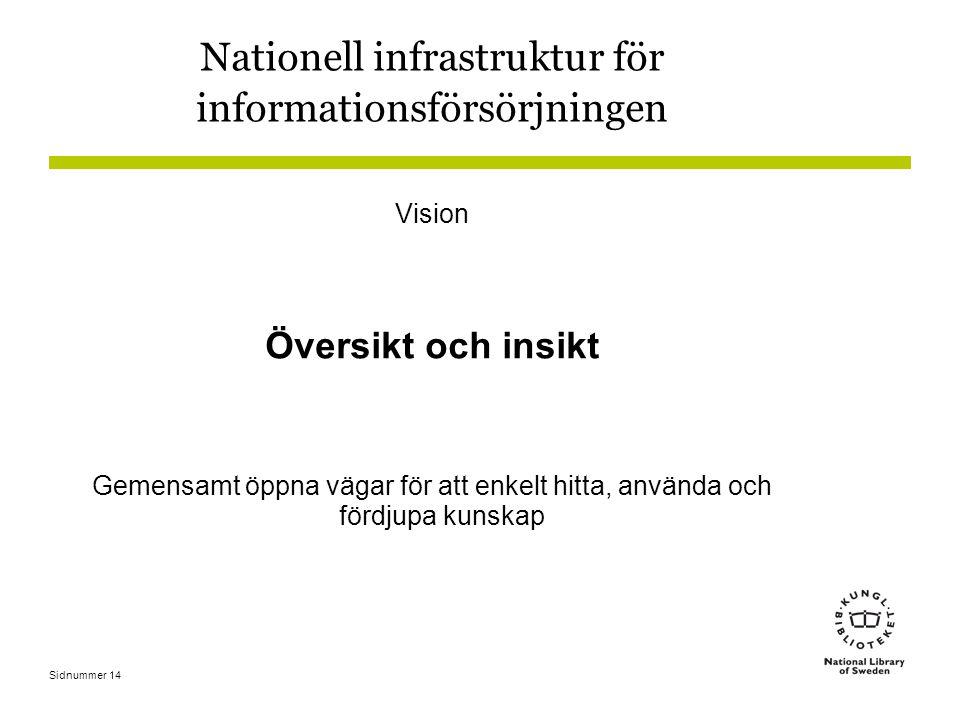 Nationell infrastruktur för informationsförsörjningen