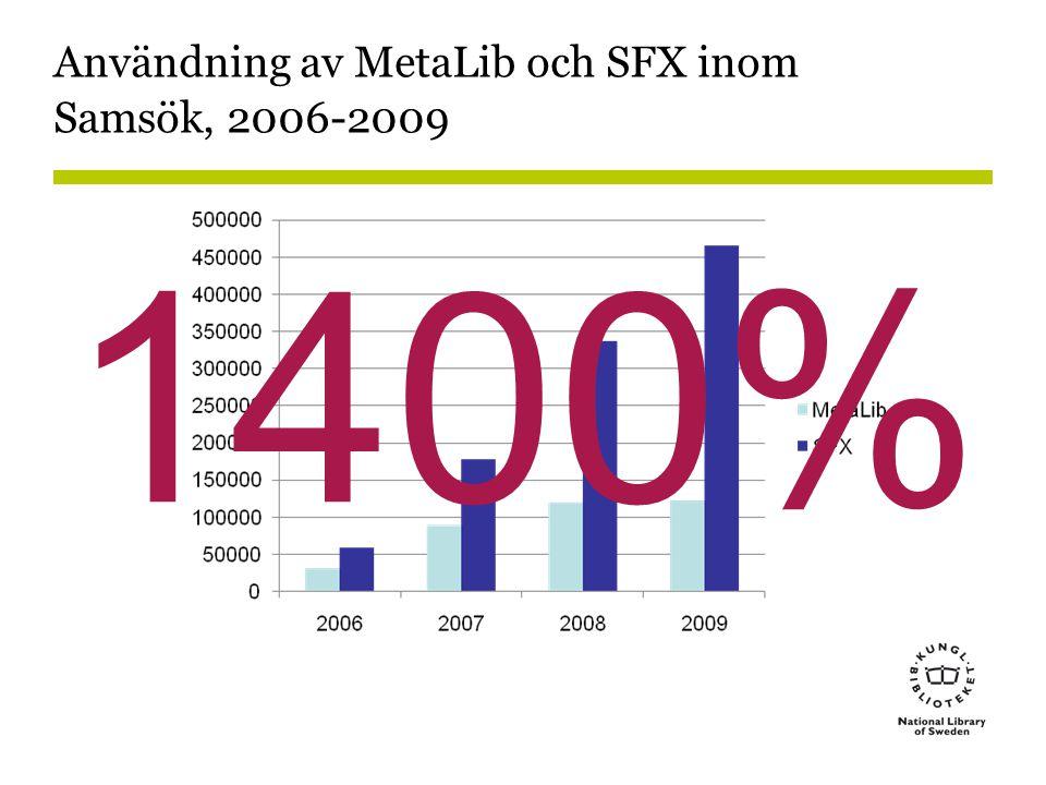 Användning av MetaLib och SFX inom Samsök, 2006-2009