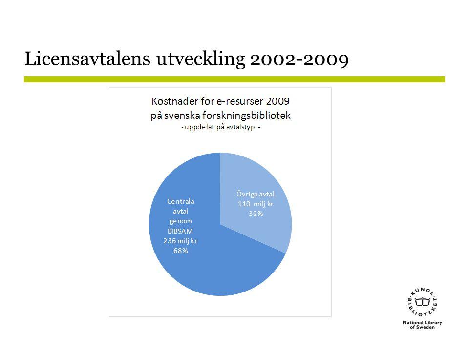 Licensavtalens utveckling 2002-2009