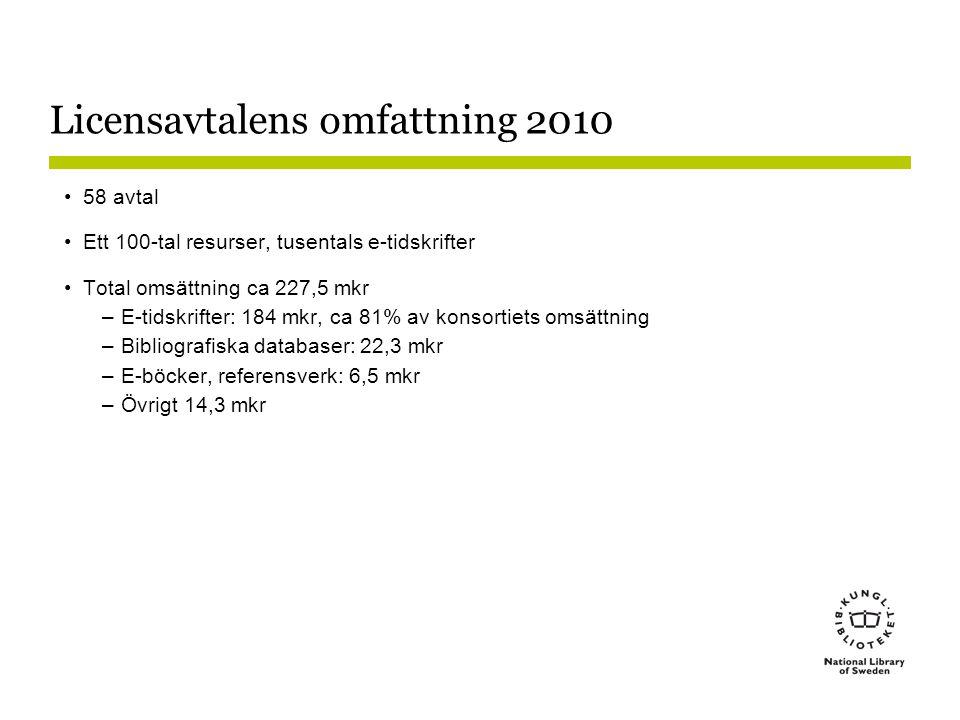 Licensavtalens omfattning 2010