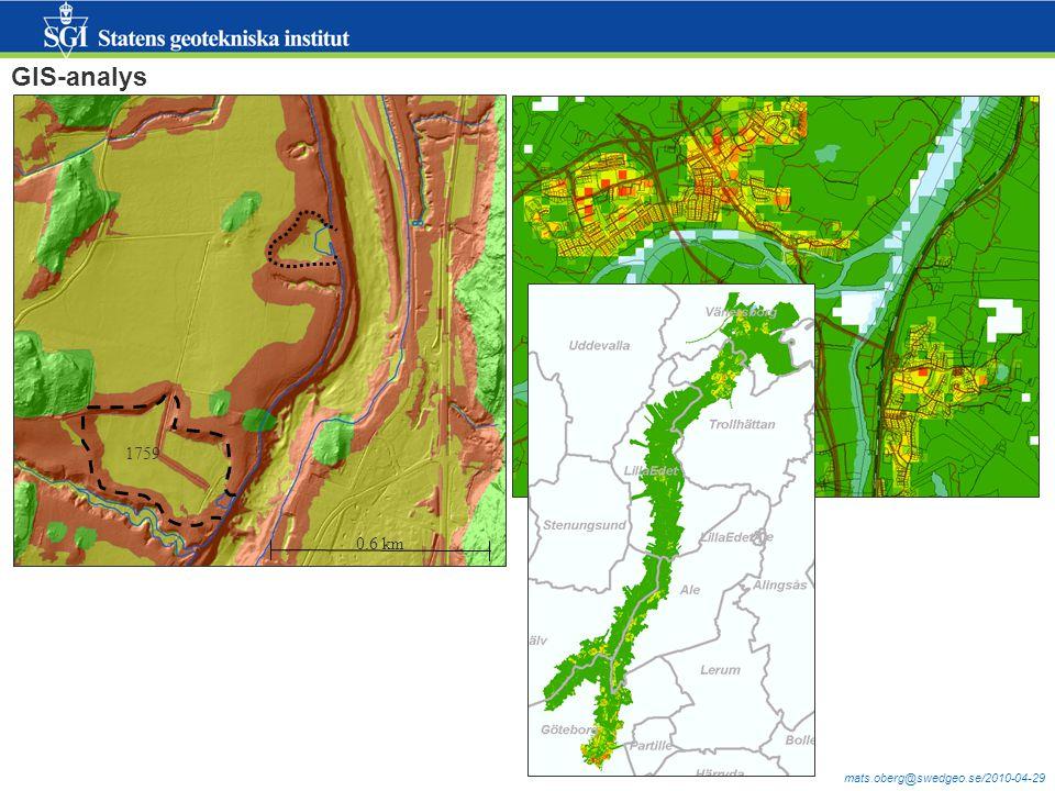 GIS-analys 1759 0.6 km Bilderna: