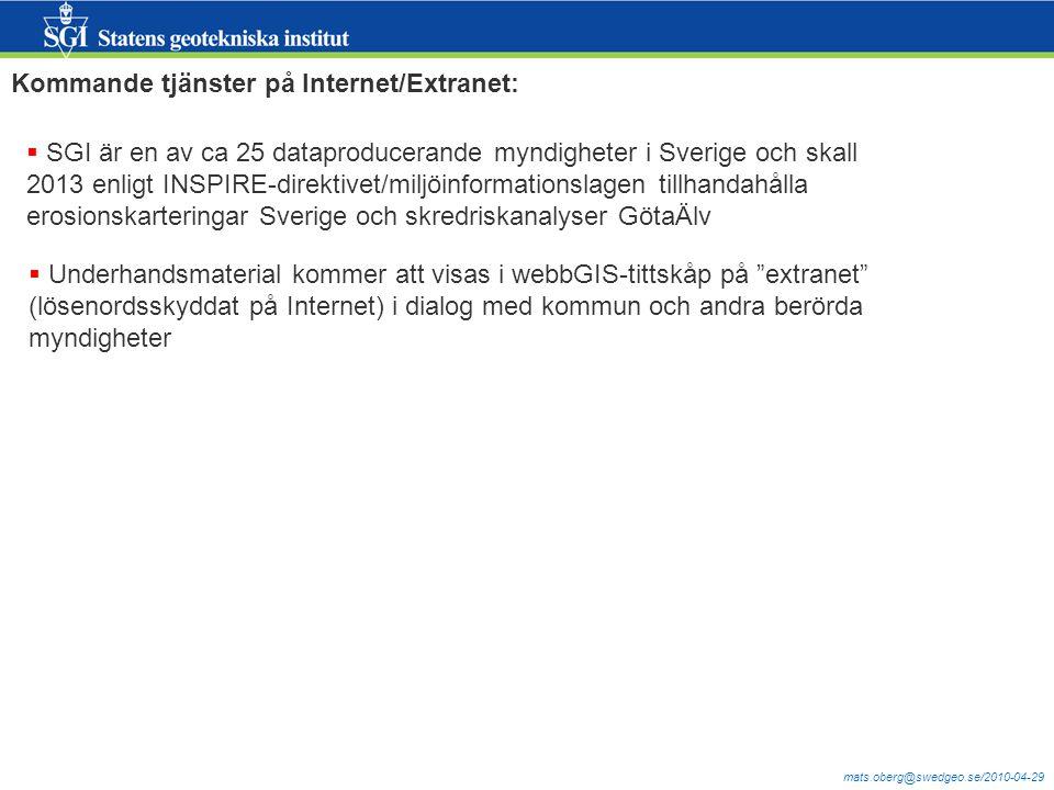 Kommande tjänster på Internet/Extranet: