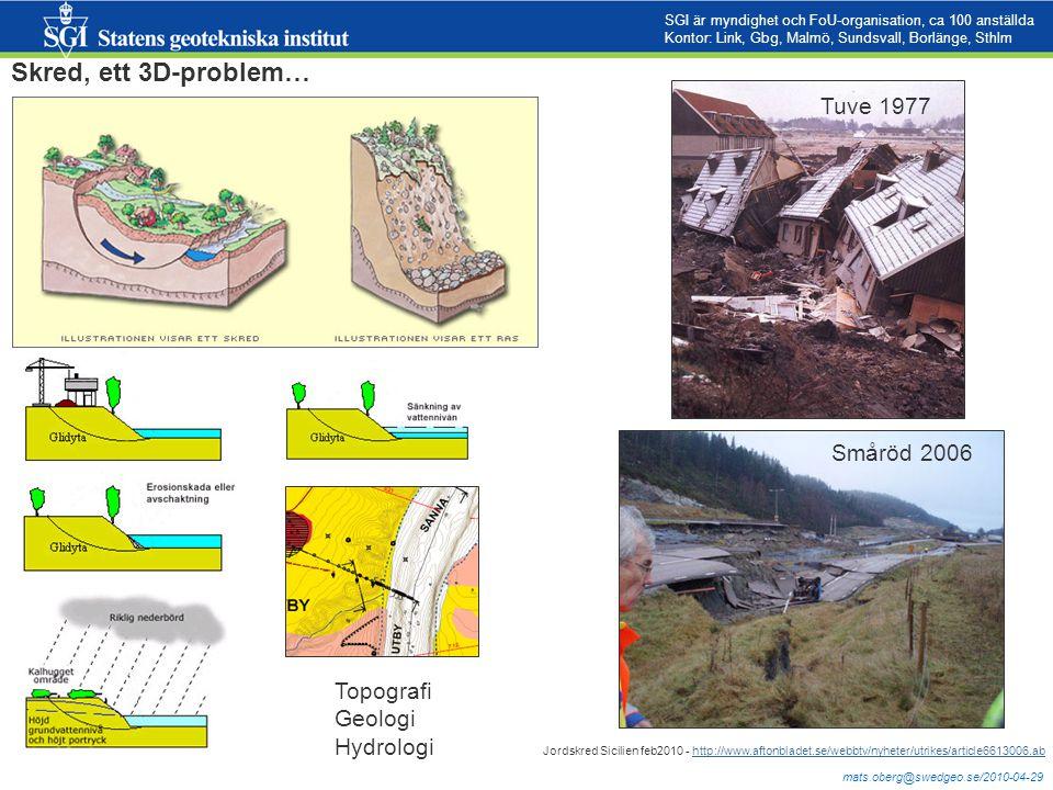 Skred, ett 3D-problem… Tuve 1977 Småröd 2006 Topografi Geologi