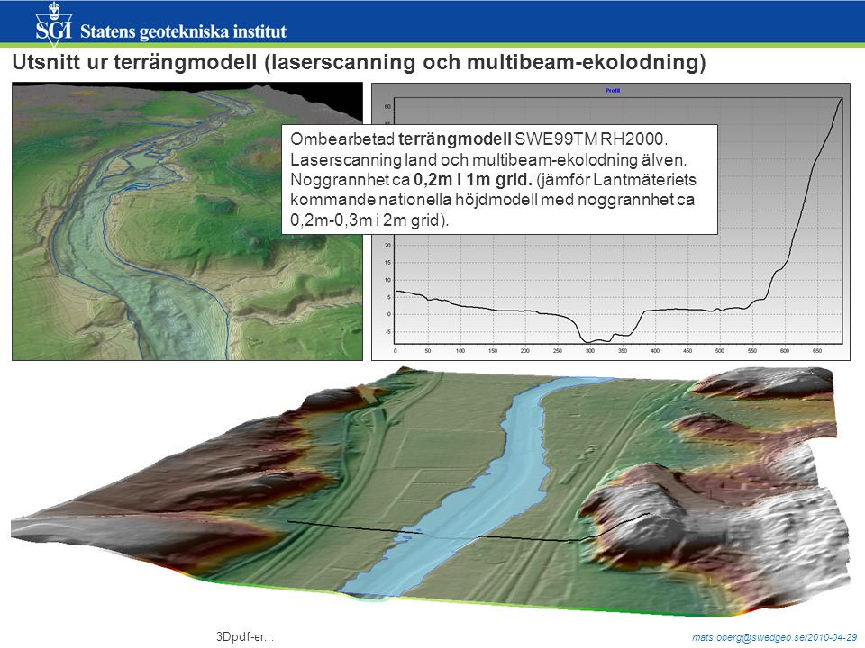 Utsnitt ur terrängmodell (laserscanning och multibeam-ekolodning)