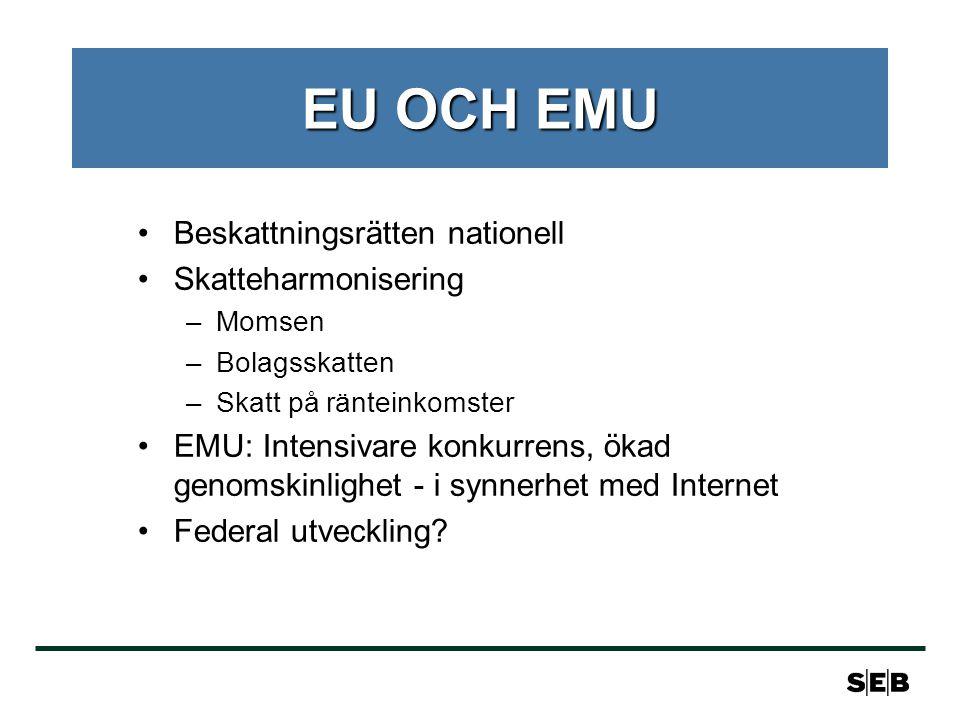 EU OCH EMU Beskattningsrätten nationell Skatteharmonisering