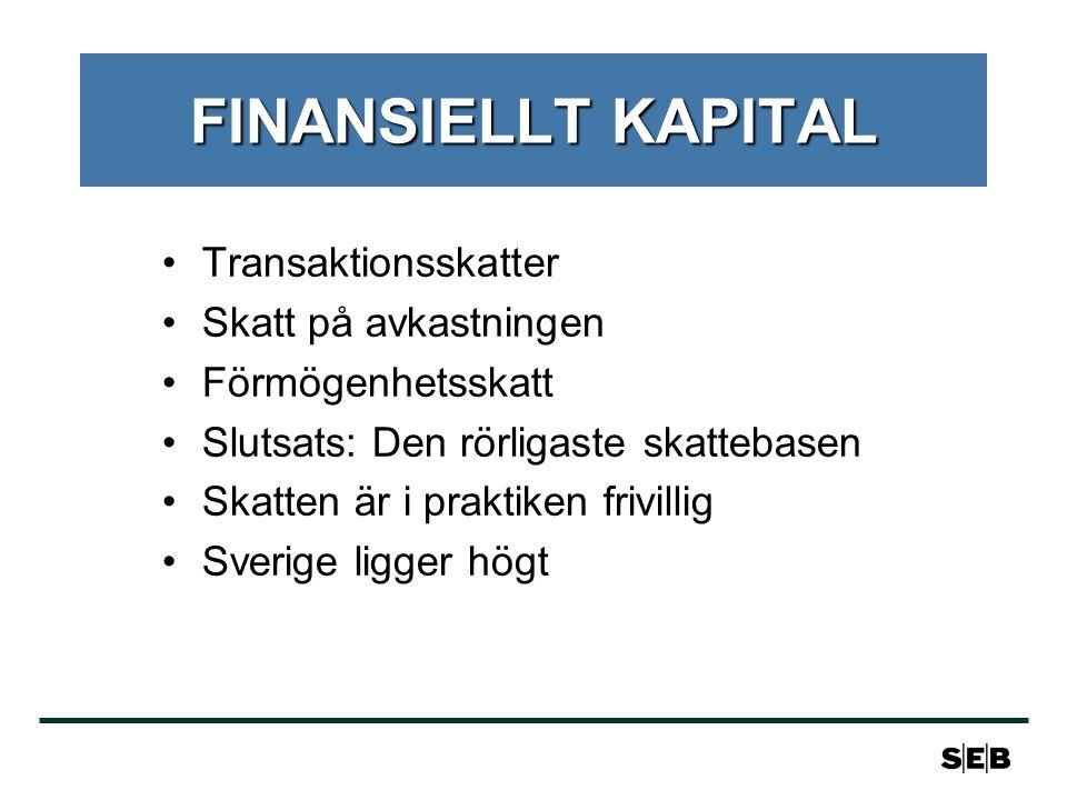 FINANSIELLT KAPITAL Transaktionsskatter Skatt på avkastningen
