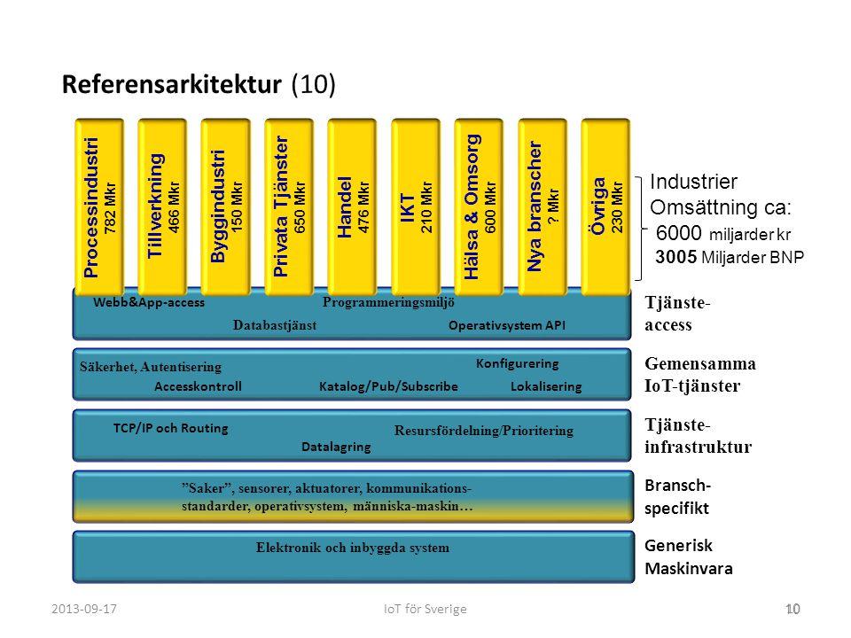 Referensarkitektur (10)