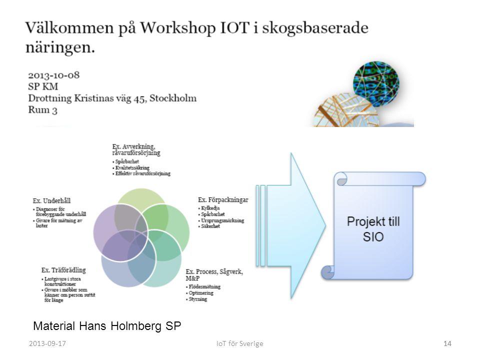 Material Hans Holmberg SP