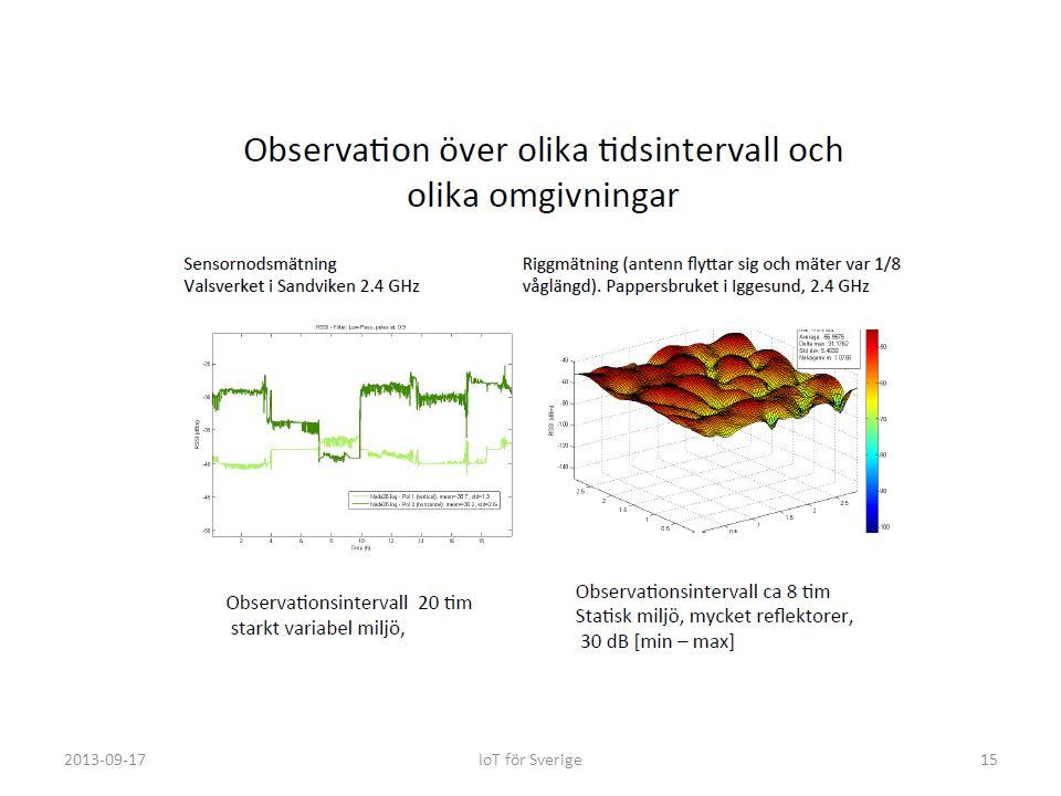 2013-09-17 IoT för Sverige