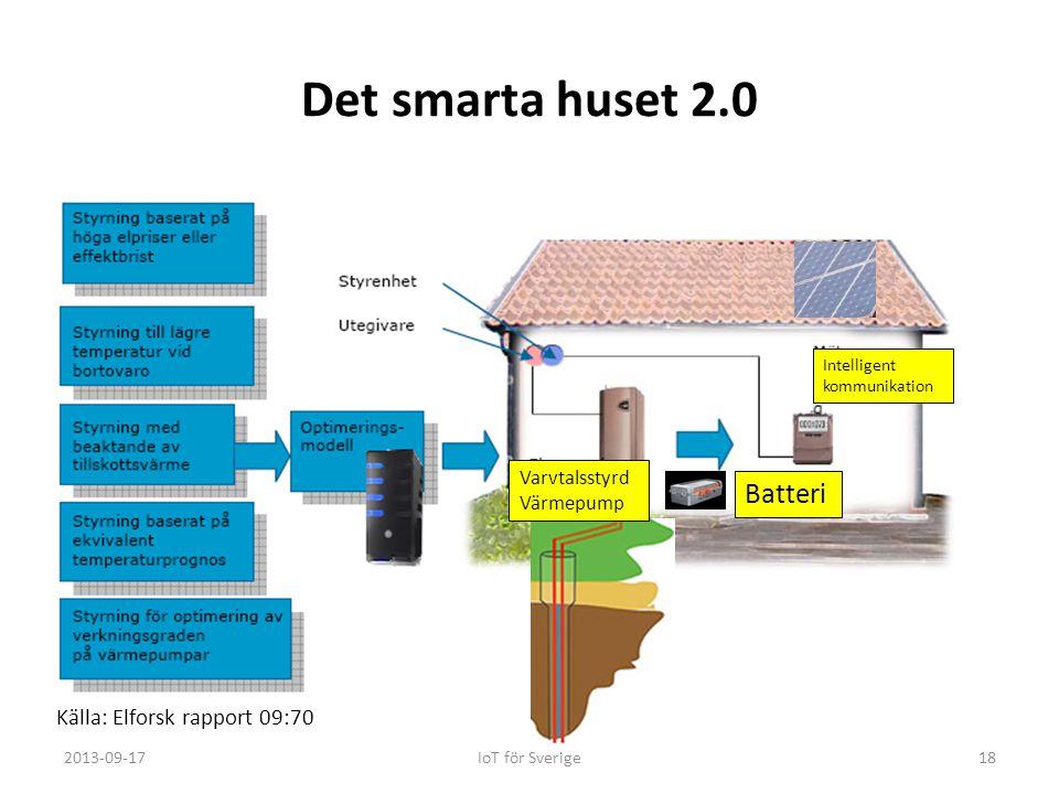 Det smarta huset 2.0 Batteri Källa: Elforsk rapport 09:70
