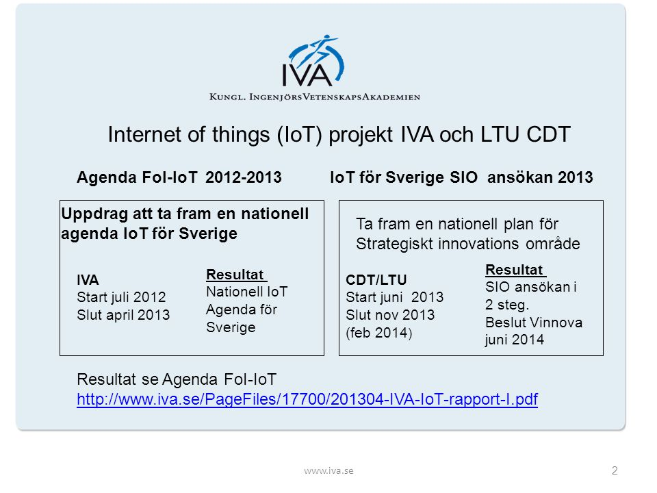 Internet of things (IoT) projekt IVA och LTU CDT