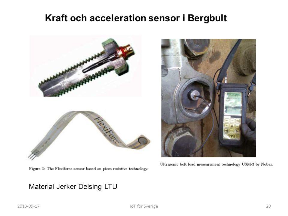 Kraft och acceleration sensor i Bergbult