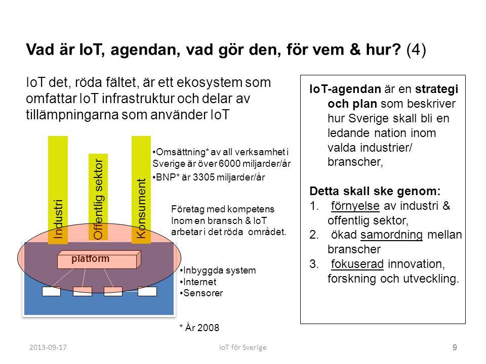 Vad är IoT, agendan, vad gör den, för vem & hur (4)