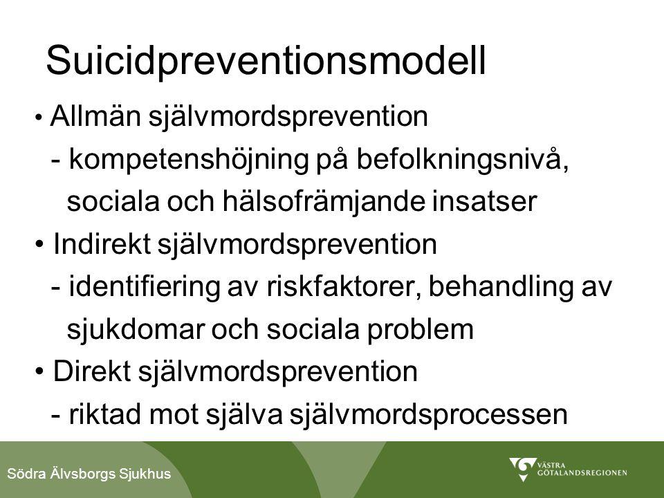 Suicidpreventionsmodell