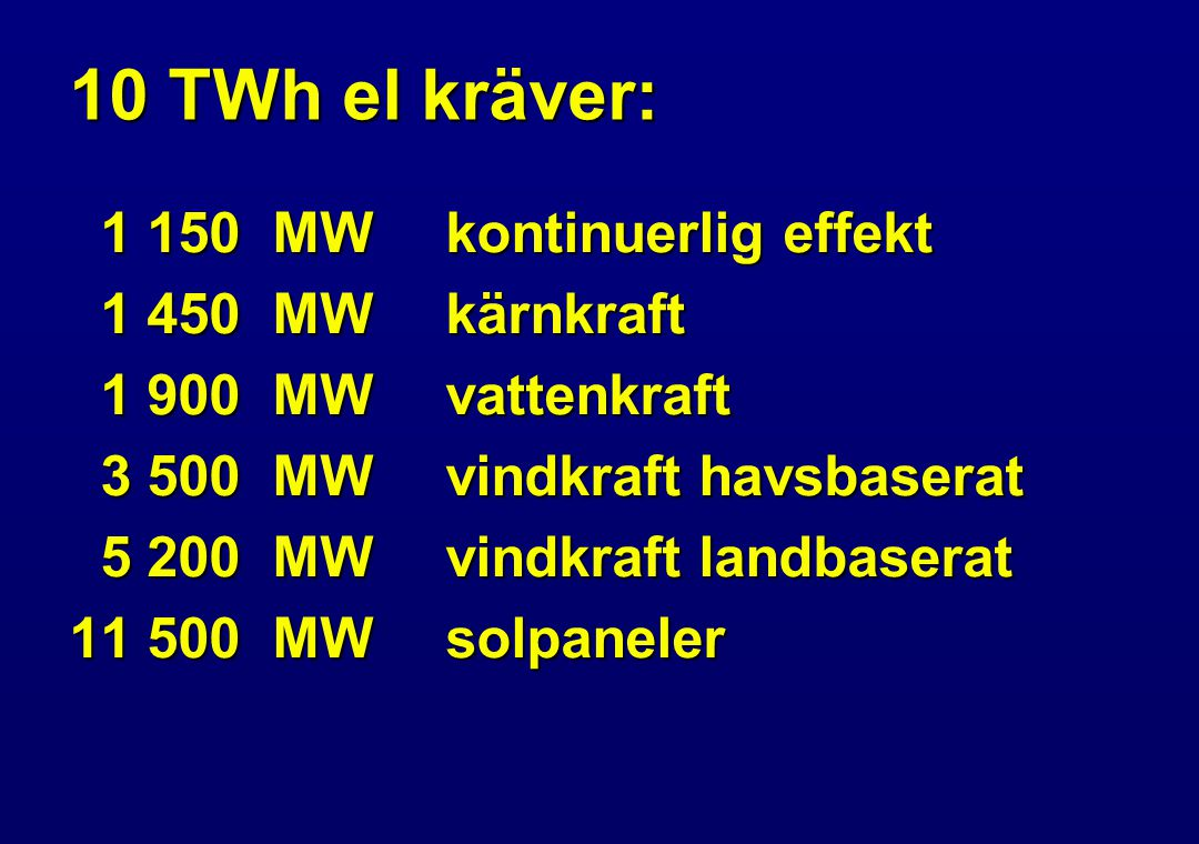 10 TWh el kräver: 1 150 MW kontinuerlig effekt 1 450 MW kärnkraft