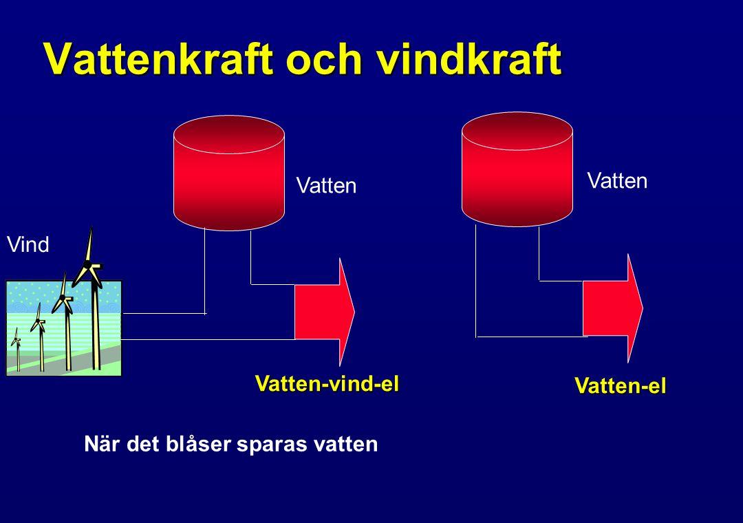 Vattenkraft och vindkraft