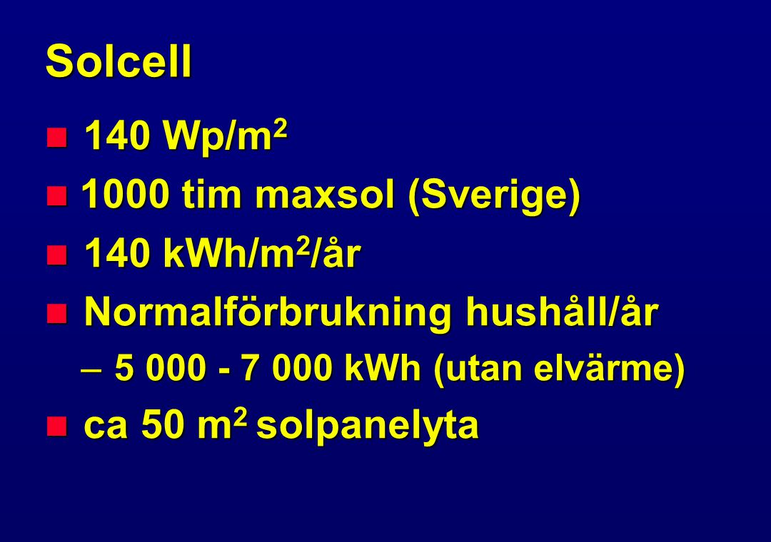 Solcell 140 Wp/m2 1000 tim maxsol (Sverige) 140 kWh/m2/år