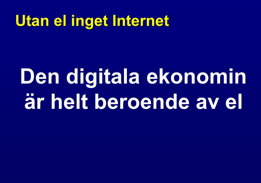 Den digitala ekonomin är helt beroende av el