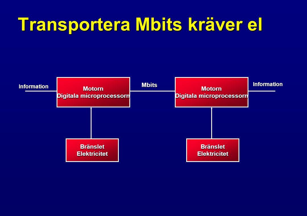 Transportera Mbits kräver el