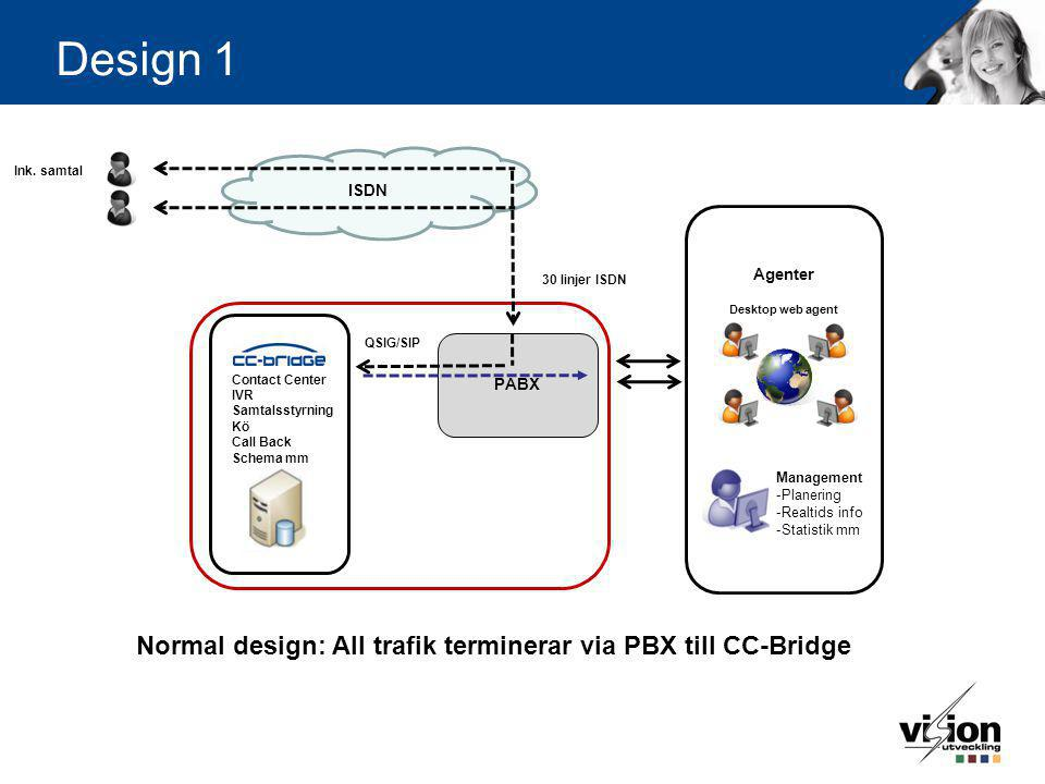 Design 1 Normal design: All trafik terminerar via PBX till CC-Bridge