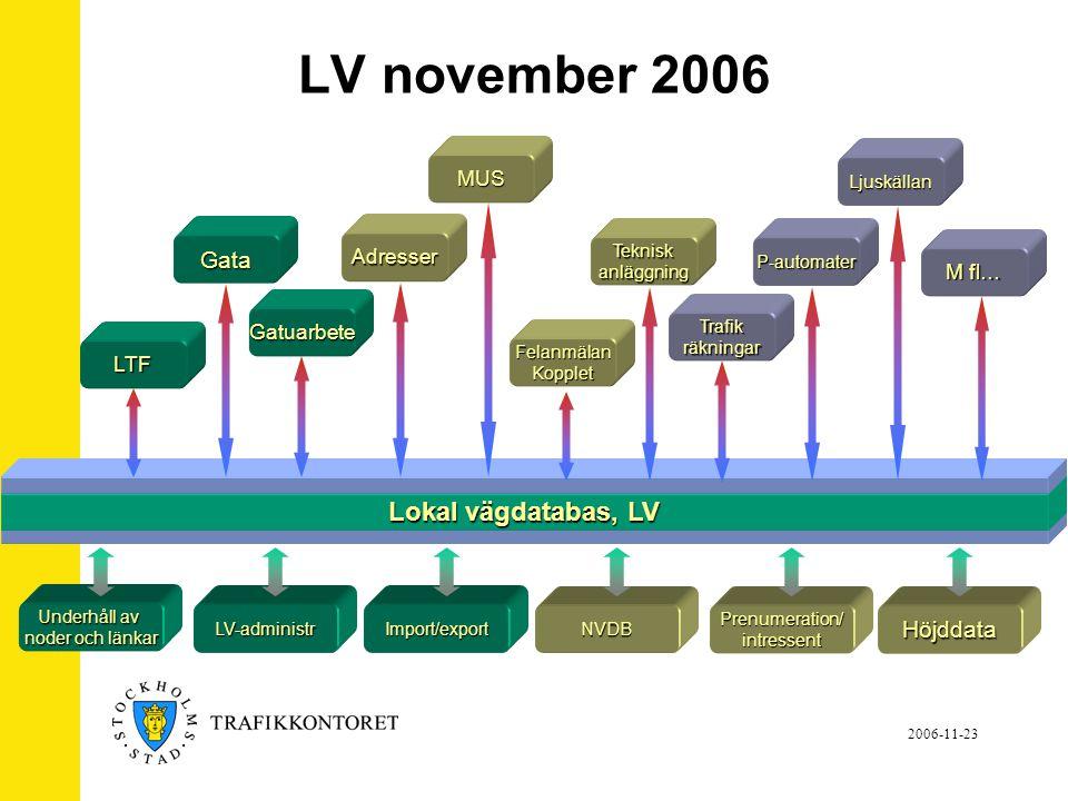 LV november 2006 Lokal vägdatabas, LV Gata Höjddata MUS Adresser M fl…