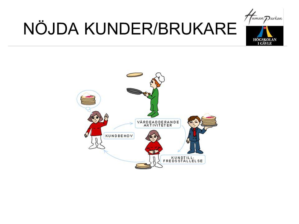 NÖJDA KUNDER/BRUKARE