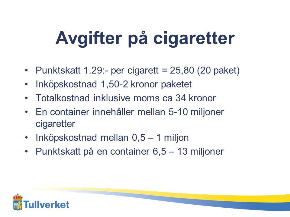 Avgifter på cigaretter