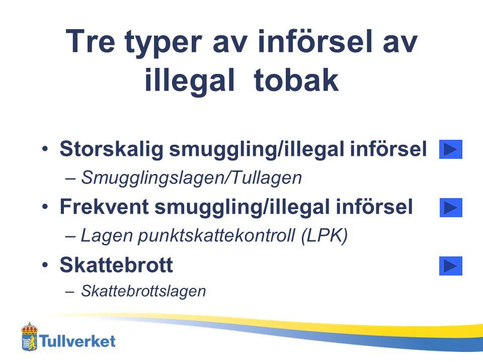 Tre typer av införsel av illegal tobak