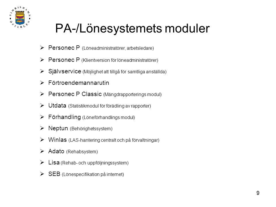 PA-/Lönesystemets moduler