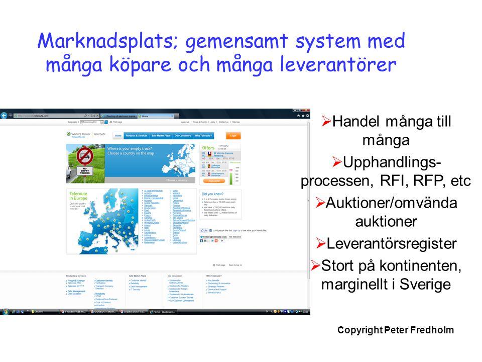 Marknadsplats; gemensamt system med många köpare och många leverantörer