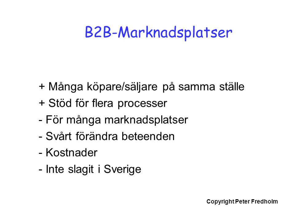 B2B-Marknadsplatser + Många köpare/säljare på samma ställe