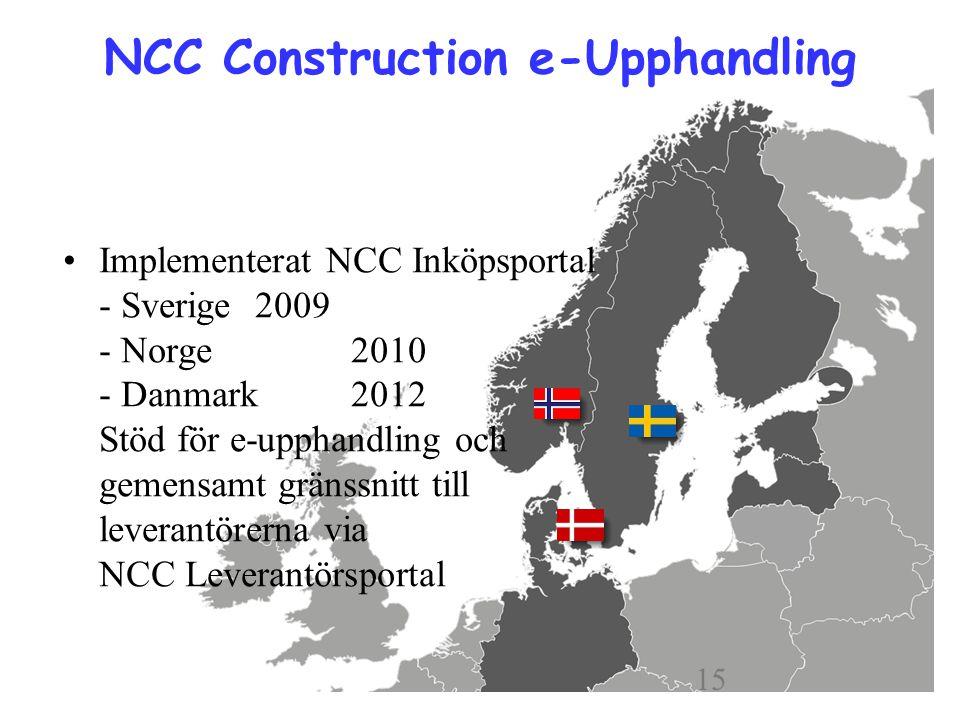 NCC Construction e-Upphandling