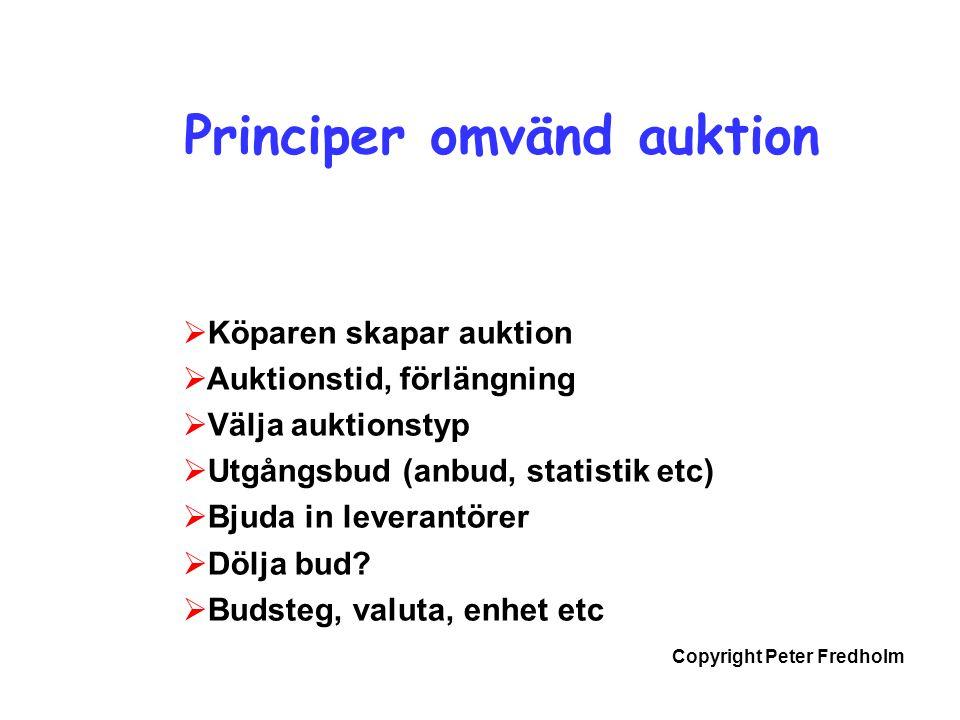 Principer omvänd auktion