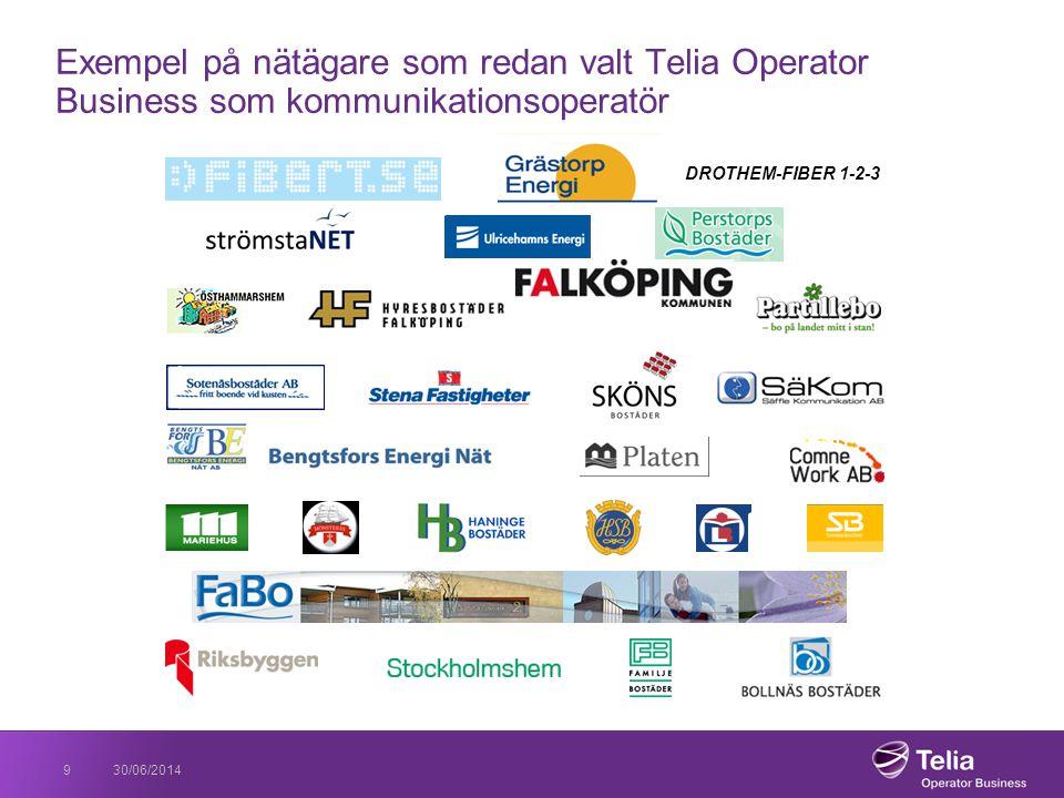 Exempel på nätägare som redan valt Telia Operator Business som kommunikationsoperatör