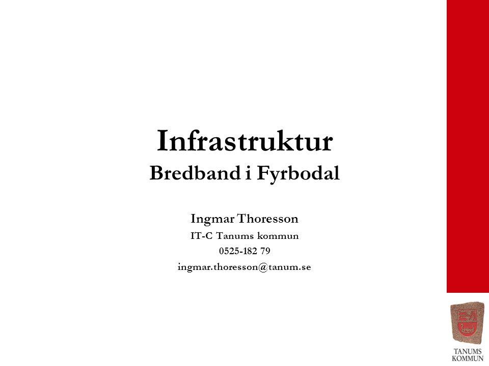 Infrastruktur Bredband i Fyrbodal