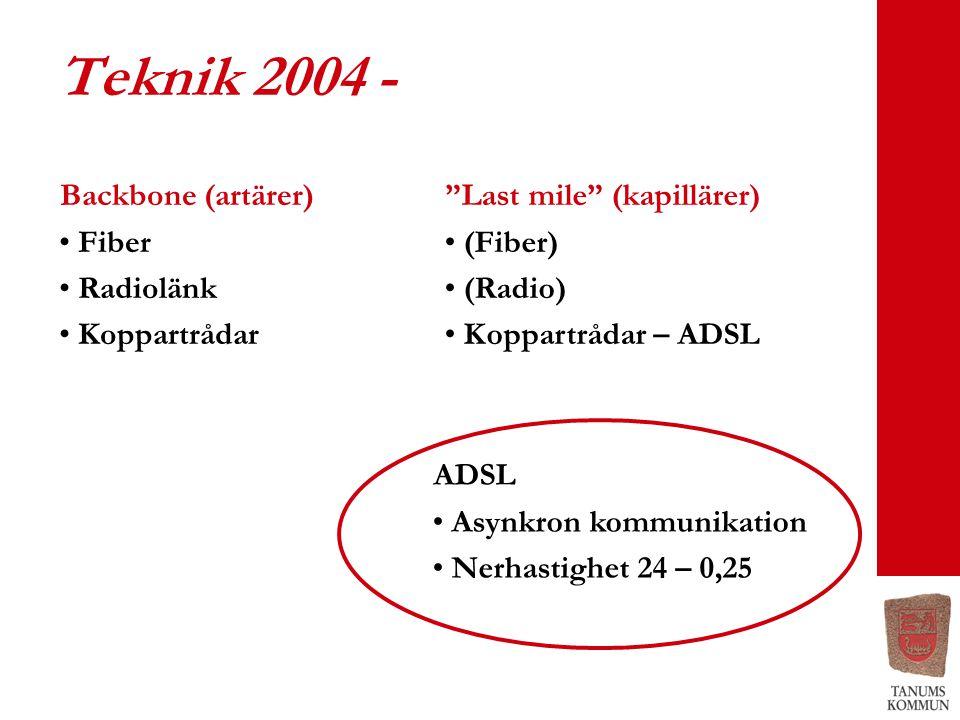 Teknik 2004 - Backbone (artärer) Fiber Radiolänk Koppartrådar