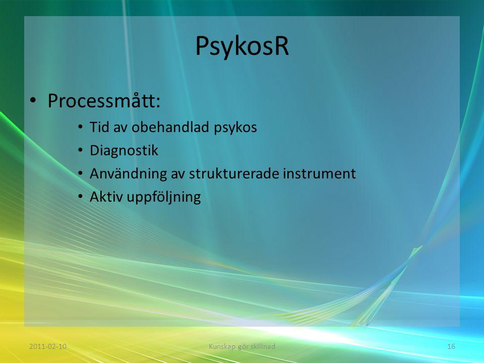 PsykosR Processmått: Tid av obehandlad psykos Diagnostik