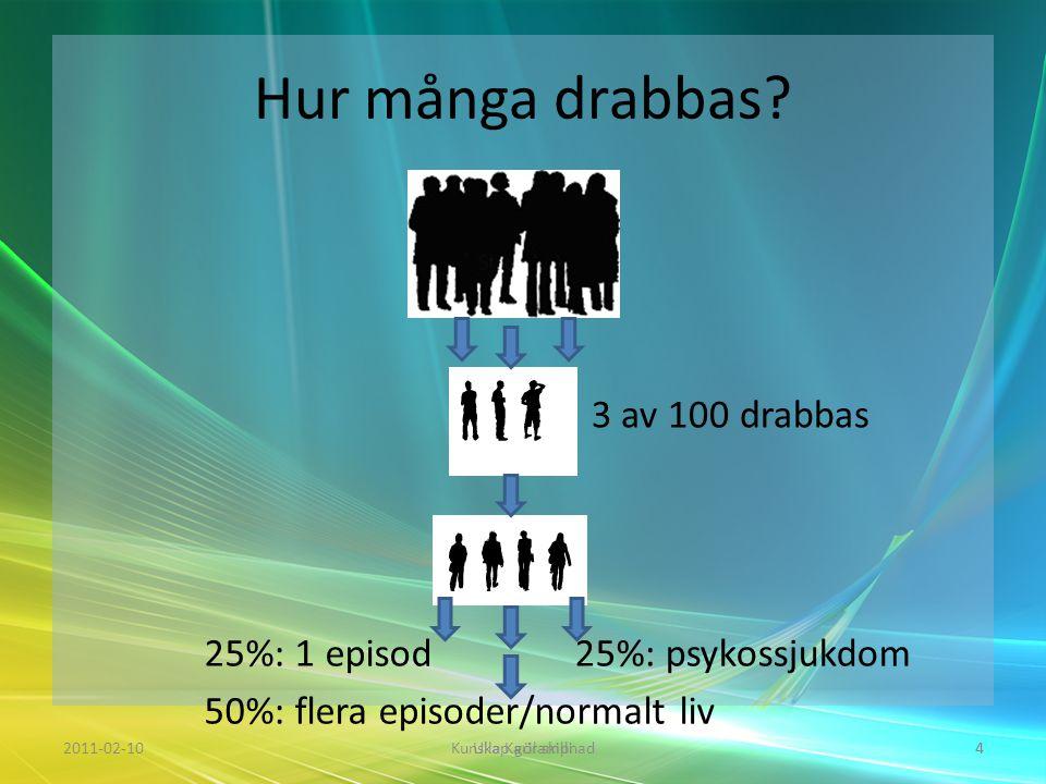 Hur många drabbas 3 av 100 drabbas 25%: 1 episod 25%: psykossjukdom