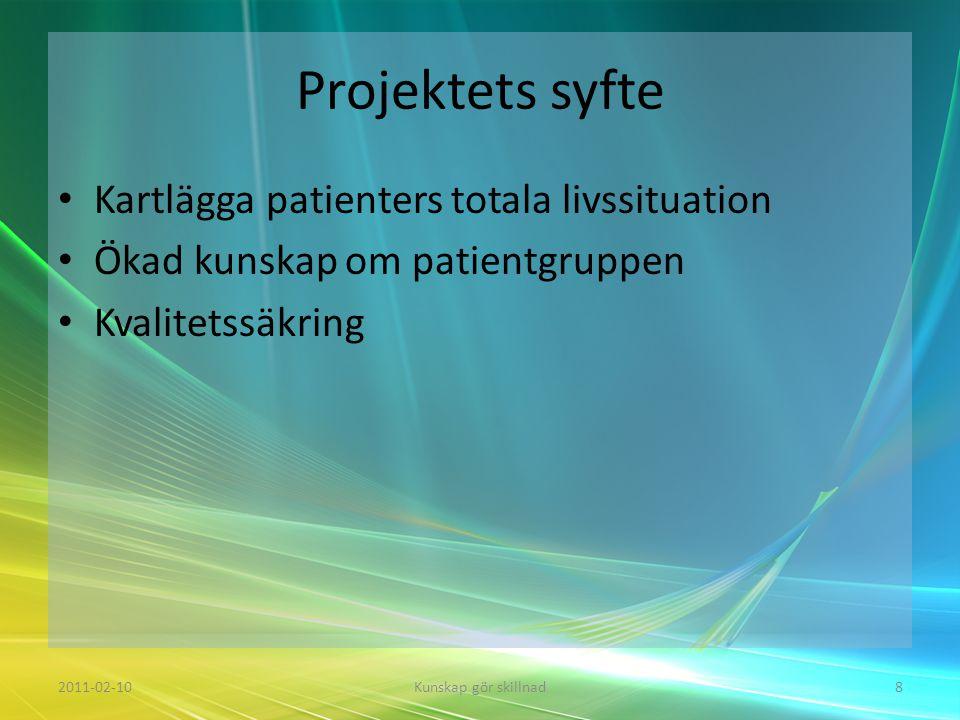 Projektets syfte Kartlägga patienters totala livssituation