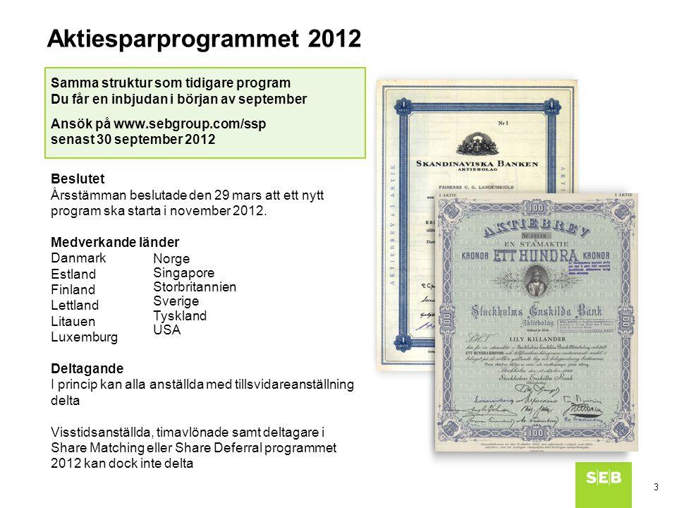 Aktiesparprogrammet 2012 Samma struktur som tidigare program